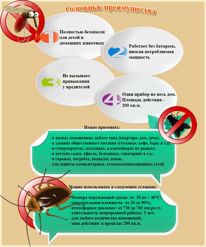 эффект ультразвукового отпугивателя мышей и крыс