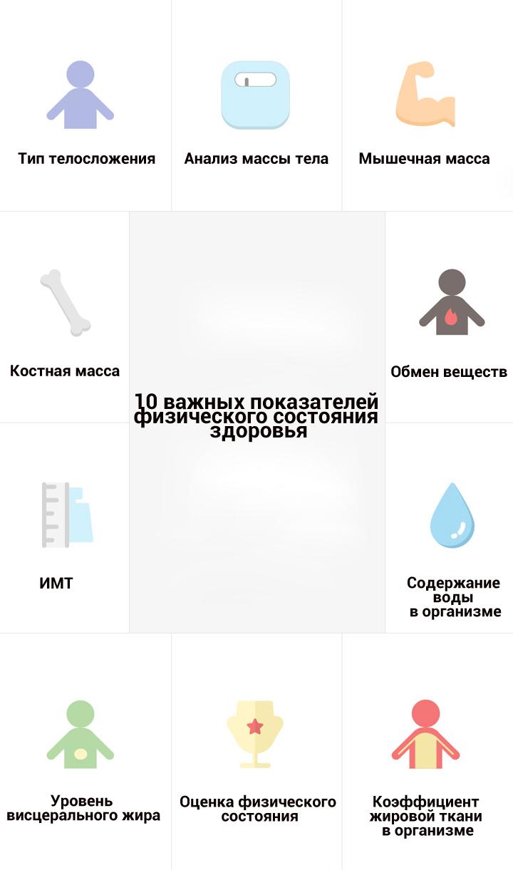 Весы Xiaomi Smart Scale 2 графическое отображение 10 показателей измерения