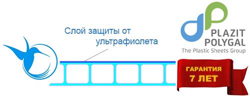 Сотовый поликарбонат для теплиц Полигаль Колибри