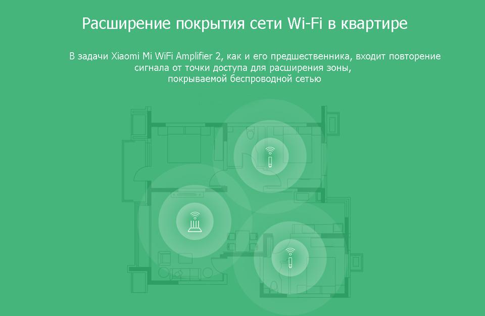 Mi WiFi Amplifier 2 сеть