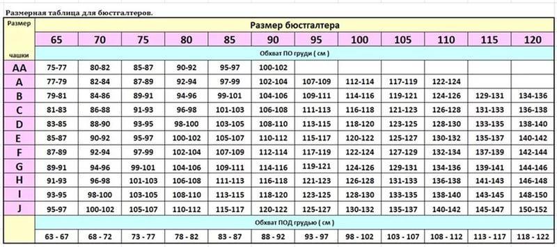 Таблица_размера_бюстгальтера.jpg