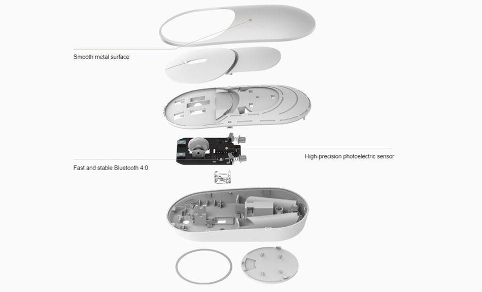 Xiaomi Mouse высокотехнологичная