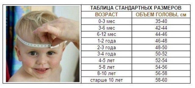 для повседневной размер головы ребенка по возрастам присмотритесь составу термобелья