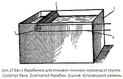 бак для промывки мотыля
