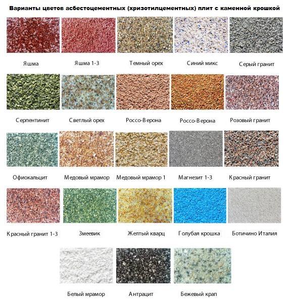 Варианты цветов асбестоцеменнтных, хризотилцементных плит с каменной крошкой