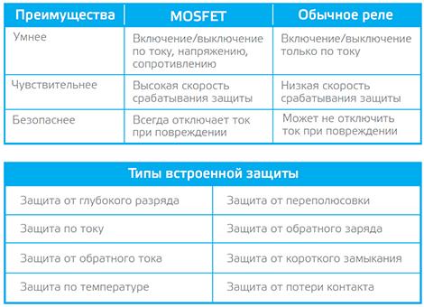 Преимущества MOSFET.jpg