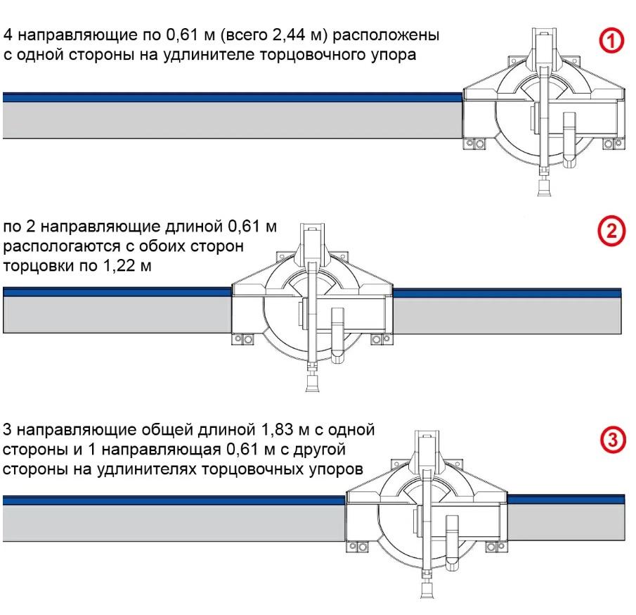 Набор направляющих рельс Kreg для торцовочных упоров KMS8000