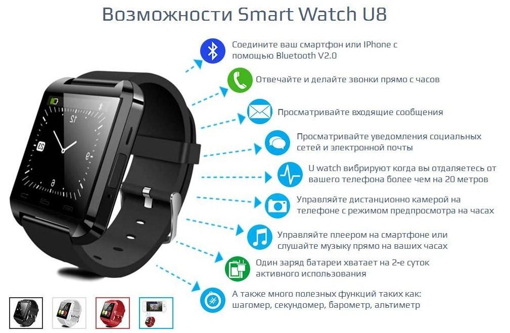 Многие клиенты не знают как настроить умные часы smart baby watch, поэтому мы решили упростить жизнь своим любимым клиентам и посвятить этой теме отдельную статью.