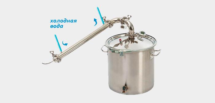 Режим Потстилл на самогонном аппарате Wein 4, 12 л