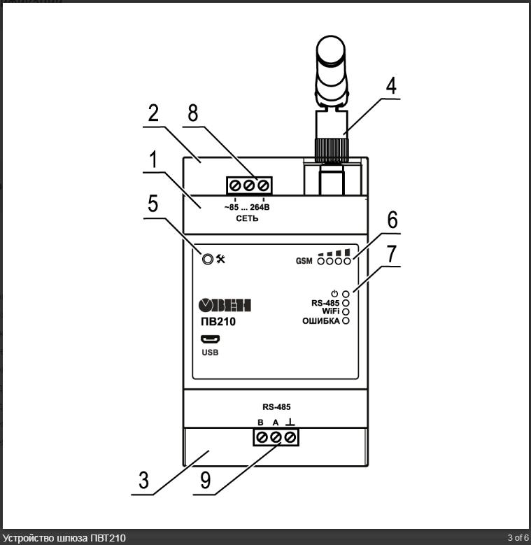 Устройство шлюза ПВТ210