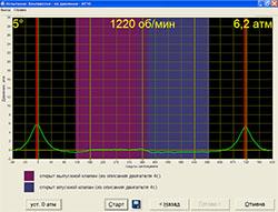 Мотор-Тестер МТ10КМ Динамическая компрессия