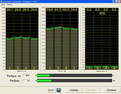 Мотор-Тестер МТ10КМ Проверка угловых параметров УЗСК