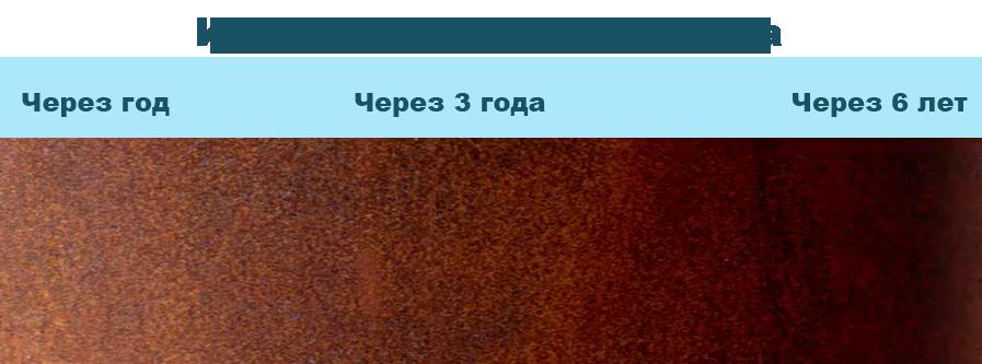 Кортеновская сталь изменение цвета материала со временем - информация с сайта производителя