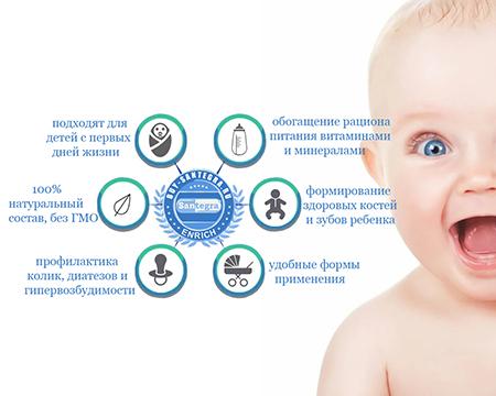 Биодобавки для детей компании Санегра