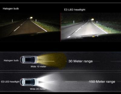 автолампы светодиодные