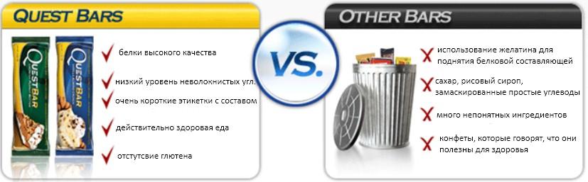 Quest Bars, сравнение с другими батончиками