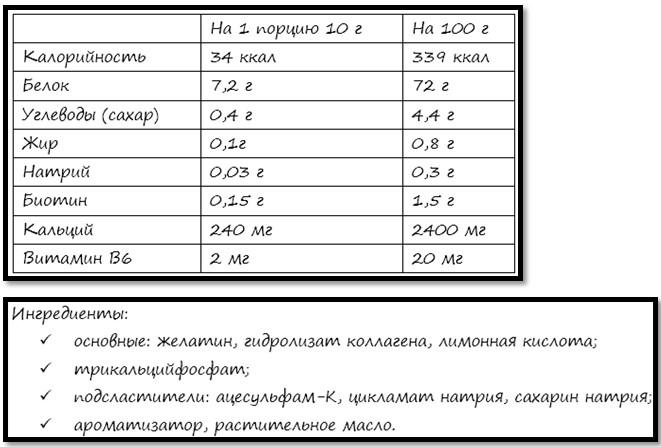 пищевая ценность и ингредиенты Weider Gelatine Forte