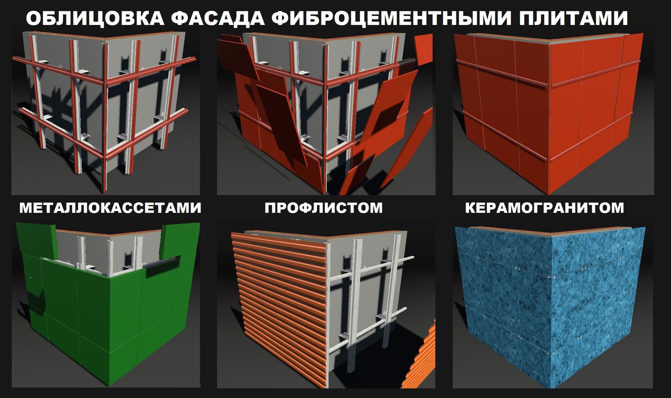 Облицовка фасада фиброцементными плитами, металлокассетами, профлистом, керамогранитом