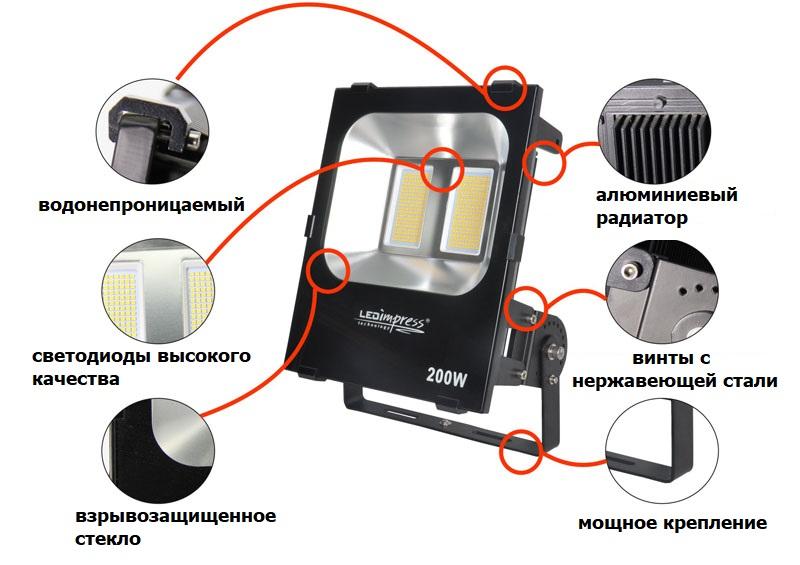 купить светодиодные прожекторы оптом в Астане