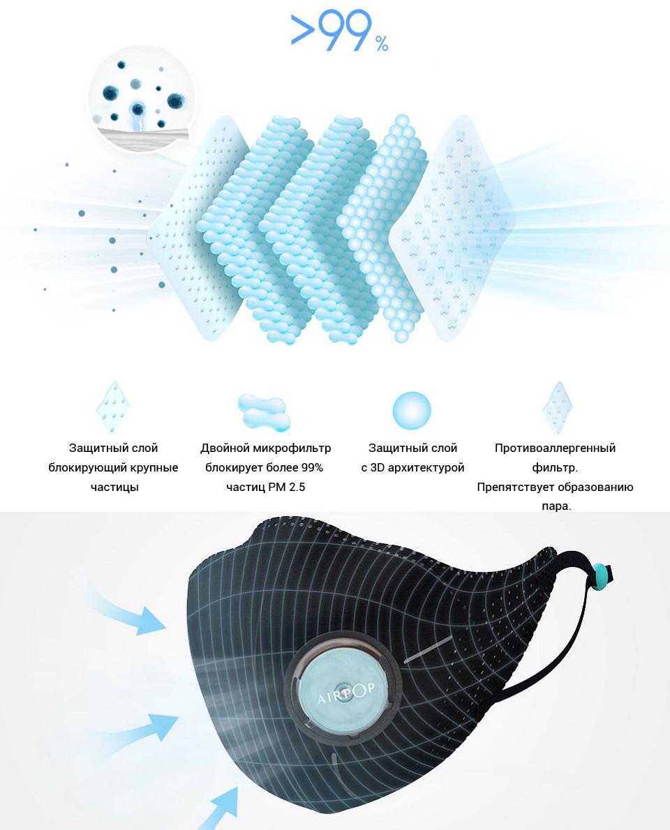 Маска для очистки воздуха AirPOP Light 360° пятислойная конструкция