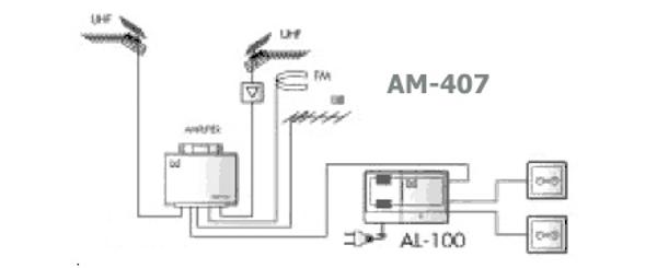 ALCAD AM-407