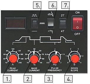 панель управления Интертиг 200 Пульс