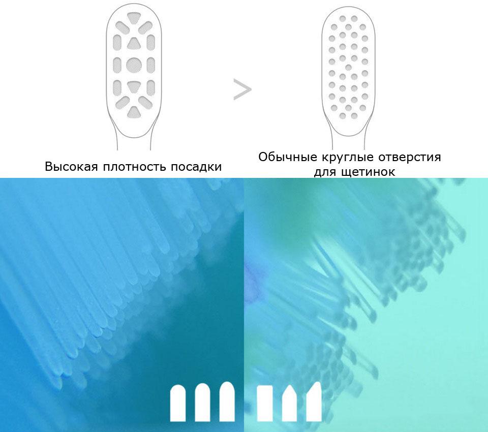 Насадка для зубной щетки Xiaomi Soocare X3 White сравнение плотности щетинок