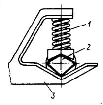 Пример исполнения призматического подшипника
