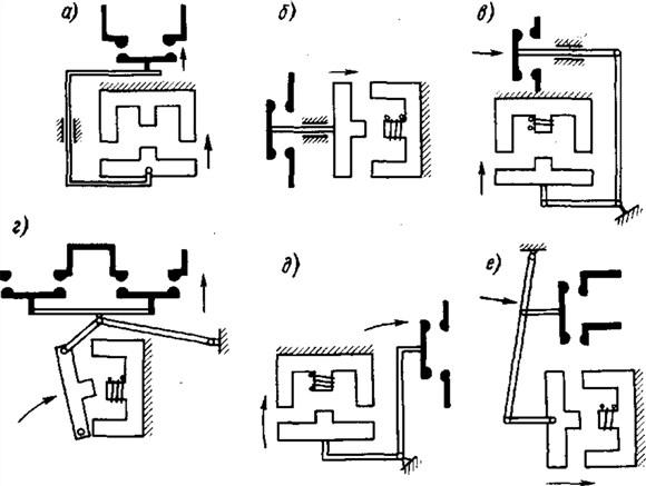 Характерные механические схемы контакторов переменного тока нормального режима работы.