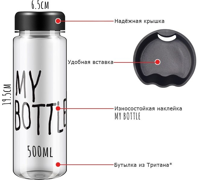 Бутылка my Bottle!