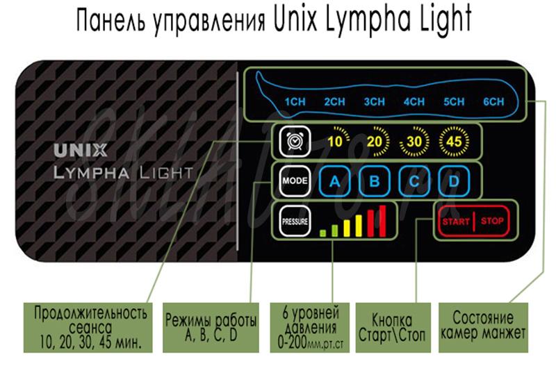 Панель управления Unix Limpha Lite