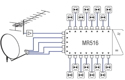 TERRA MR 516