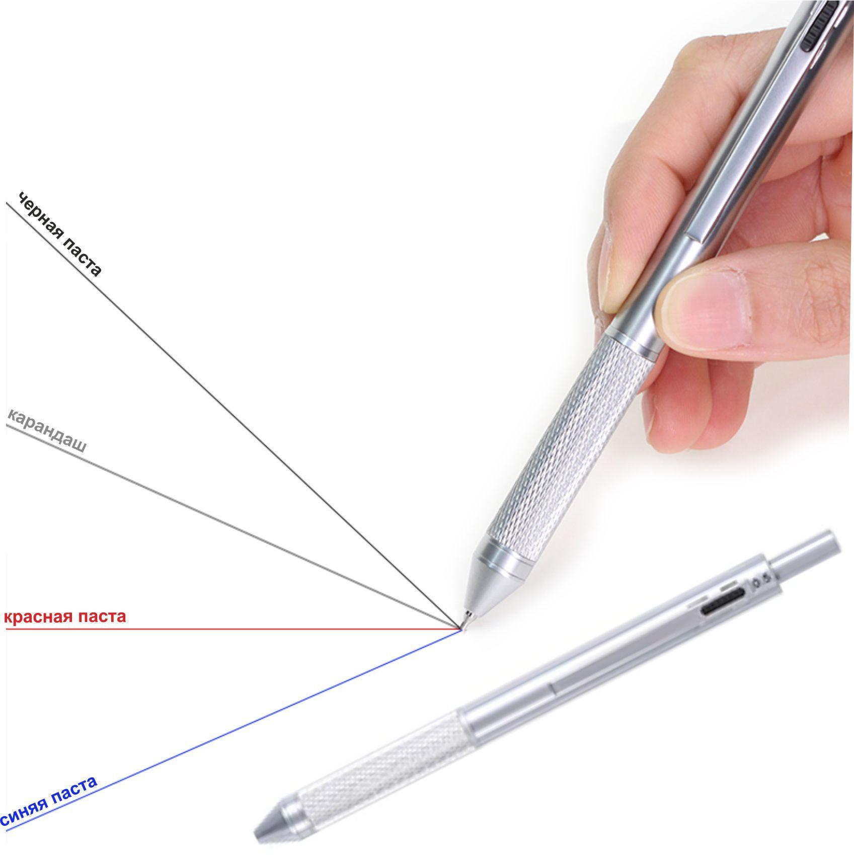 многофункциональные ручки оптом