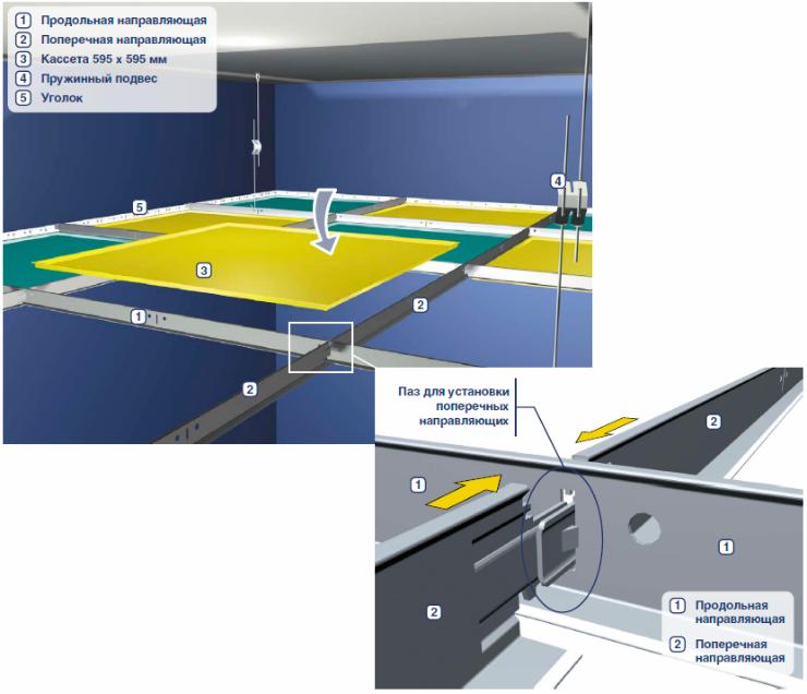 Плита потолочная Armstrong Oasis Board 600х600х12 мм