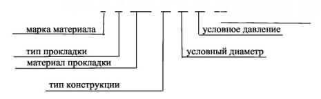 Обозначение прокладок ТРГ