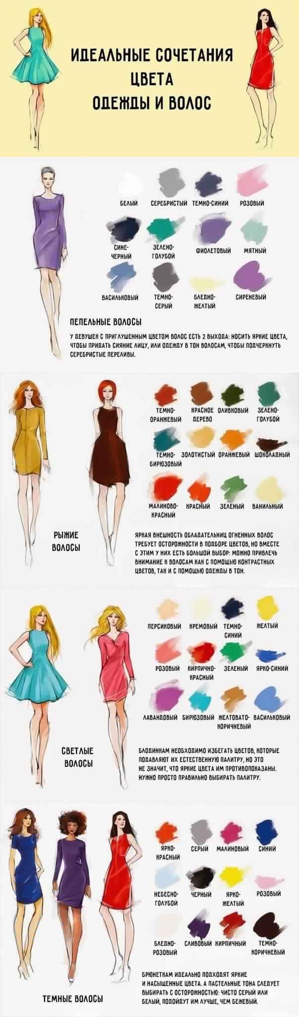 Подбираем платье по цвету волос - инфографика