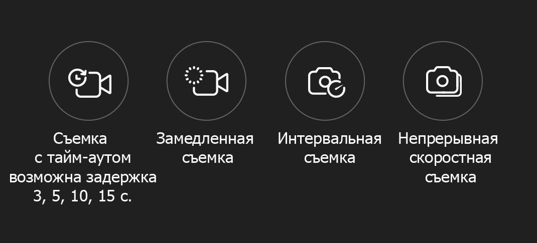 MiJia 4K Small Camera режимы съемки