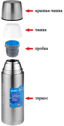 Термос Biostal Биосталь NBP-1 в чехле - крышка-чашка, глухая пробка, термос
