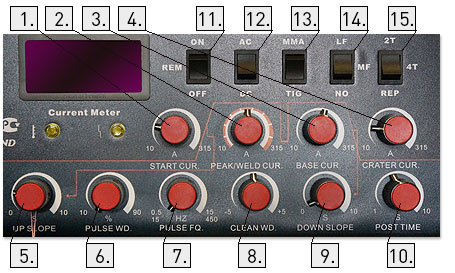 панель управления Айронмэн 315 AC-DC PULSE