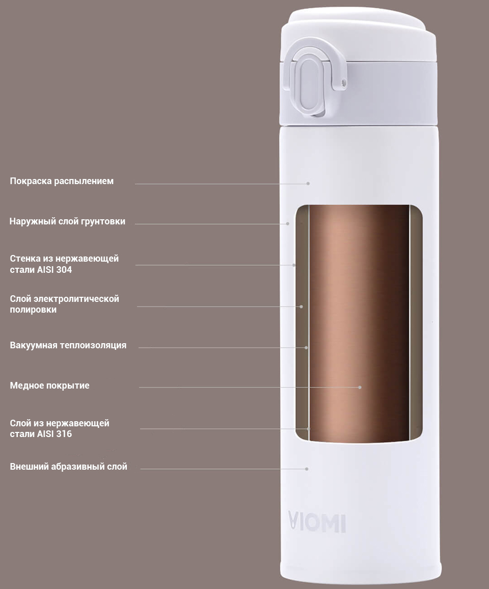 Термос Viomi Portable Thermos 300 ml слои