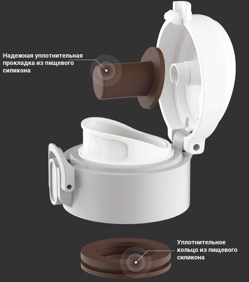 Термос Viomi Portable Thermos 300 ml элементы конструкции