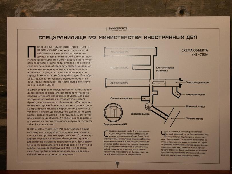 БУНКЕР 703. Самое секретное подземелье в центре Москвы
