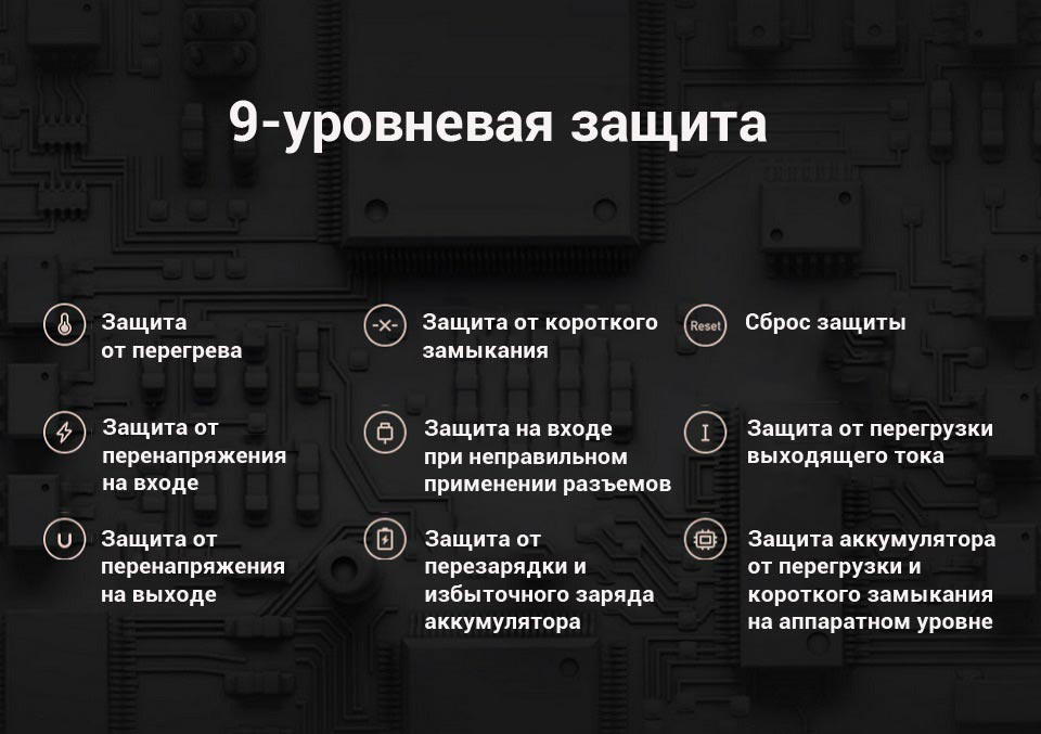 Универсальная батарея Xiaomi Mi Power bank 3 10000mAh уровни защиты