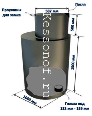 Кессон для скважины металлический цена с установкой