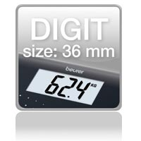 Piktogramm: Digit size 36 mm