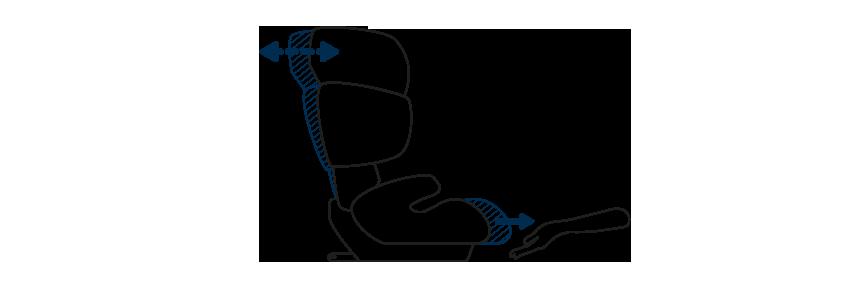 Функция наклона спинки - Группа I
