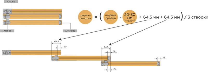 схема установки раздвижной системы телескопик
