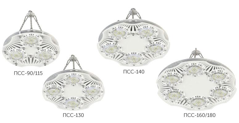 Серия светильников ПСС Радиант