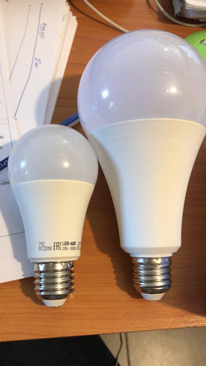 светодиодные лампы е 27 мощностью 24 ватт