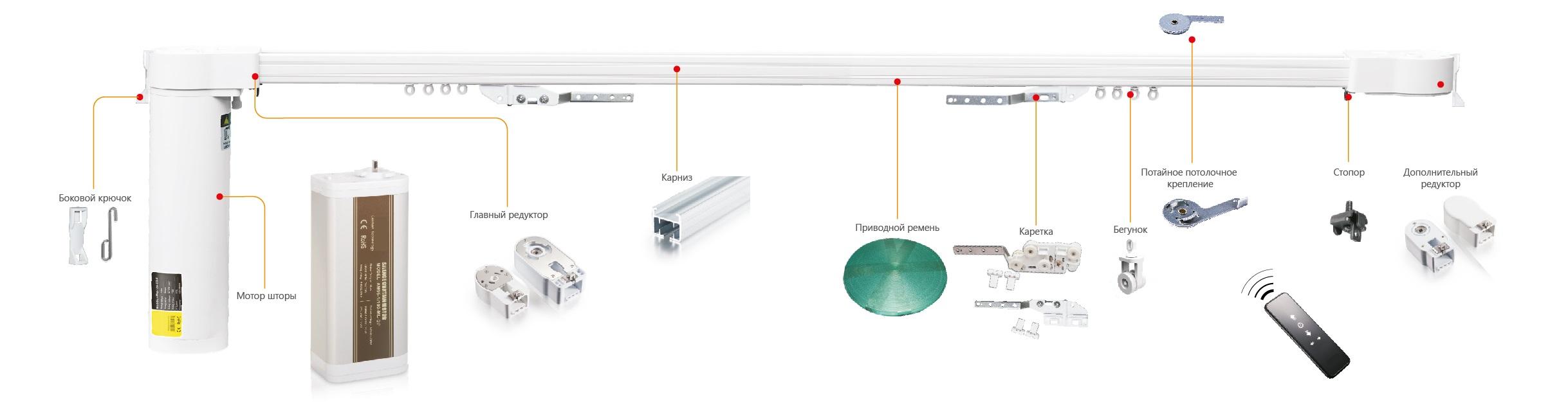 Схема электрокарниза